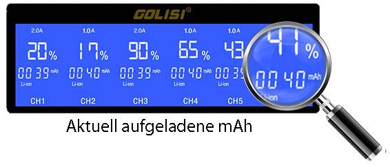 Golisi S6: Wichtige Werte direkt im Display anzeigen lassen.
